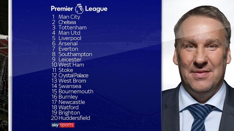 Merson's season predictions for the Premier League
