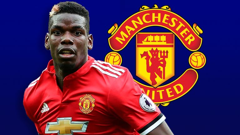 an analysis of the sports brand of manchester united Data analysis suggests sums spent on players are in  manchester united manager the latest in string  oil glut and sanctions force sports into lower league of.
