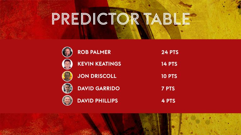 Rob Palmer leads the way at the top of the #RevistaPredictor standings
