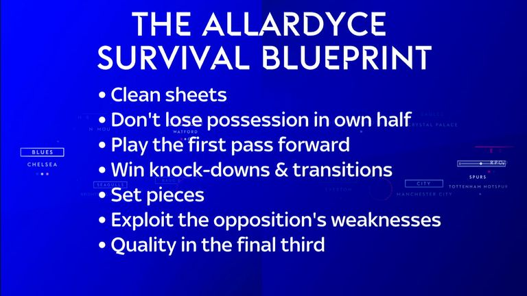 Sam allardyce shares his premier league survival blueprint allardyces premier league survival blueprint malvernweather Images