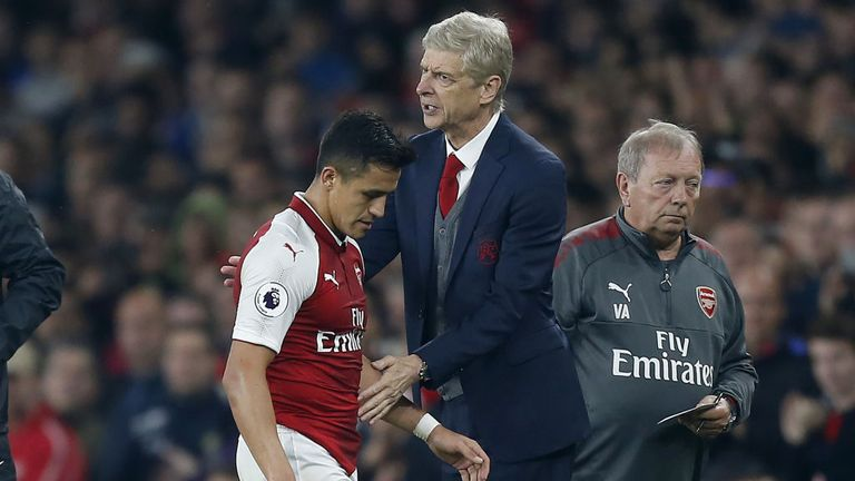 Sanchez would blank Wenger after being substituted, according to Charlie Wyett