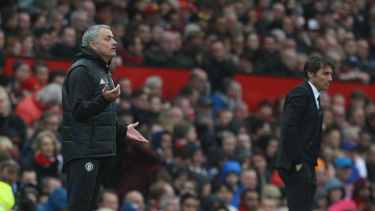Mourinho avenged two away defeats with a win at Old Trafford in April