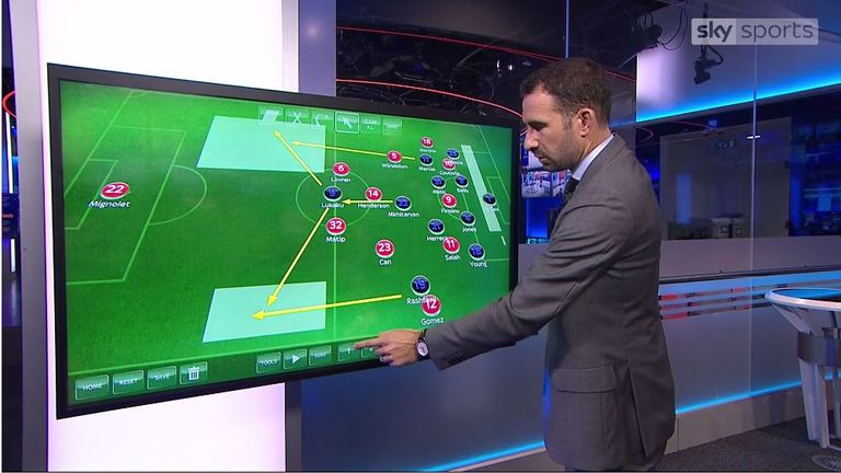 Higginbotham says United will try to exploit the space vacated by Liverpool's attacking full-backs on the counter-attack