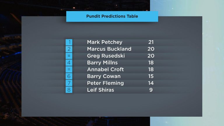 The final standings, or has the commissioner overruled it again?