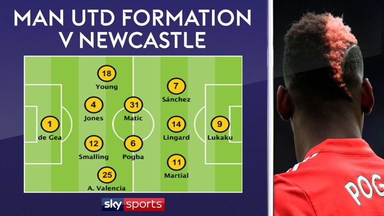 Manchester United's starting formation for their game against Newcastle