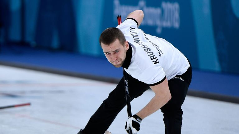 Russian curler suspected of failing Olympic doping test; case under review