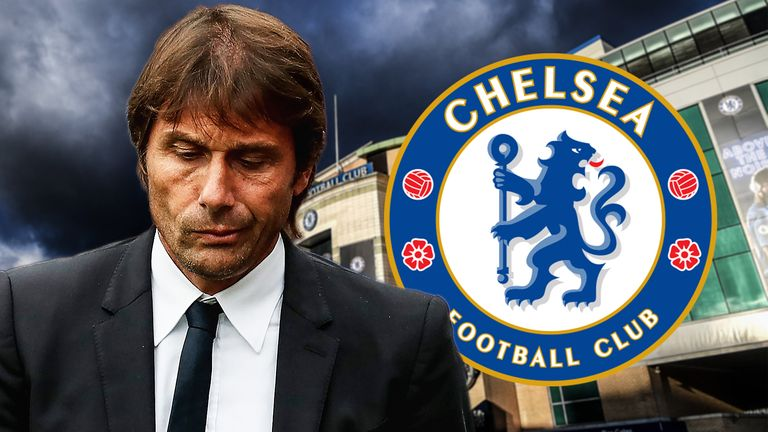 Antonio Conte is under huge pressure at Chelsea