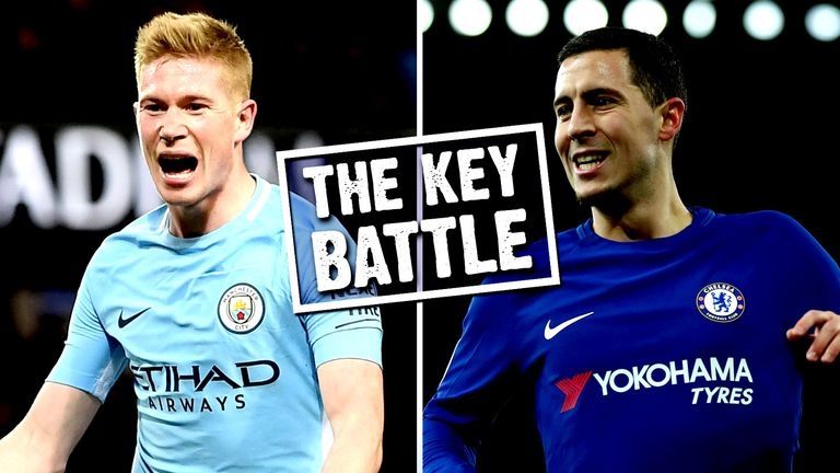 Who will come out on top between Kevin De Bruyne and Eden Hazard