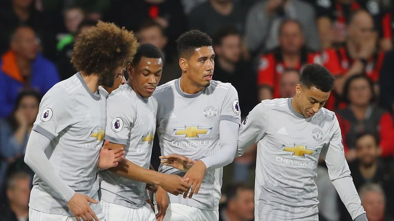 Skysports-chris-smalling-manchester-united_4286346
