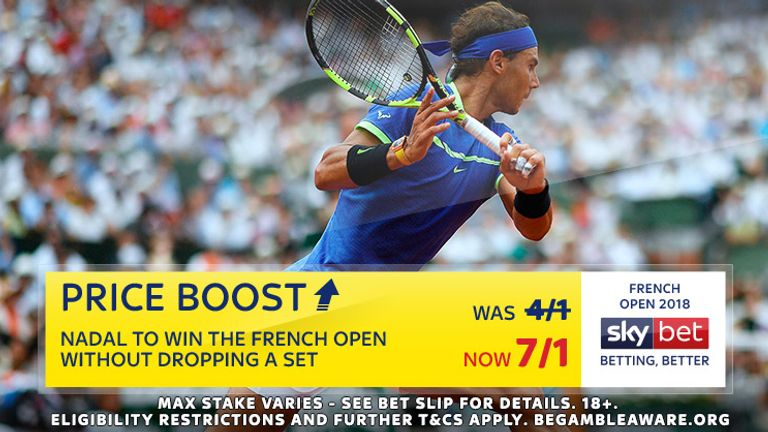 Nadal French Open price boost