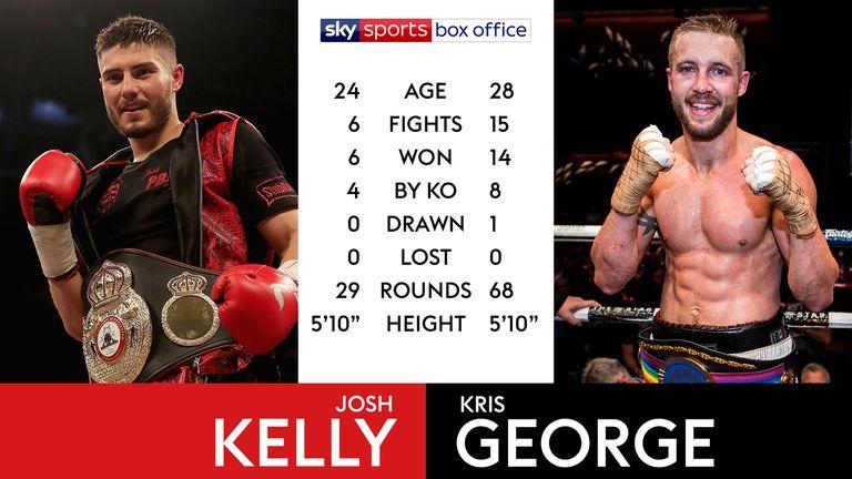 Tale of the Tape - Josh Kelly against Kris George