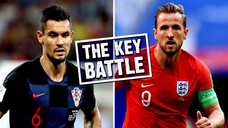 Dejan Lovren versus Harry Kane is the key battle when Croatia face England