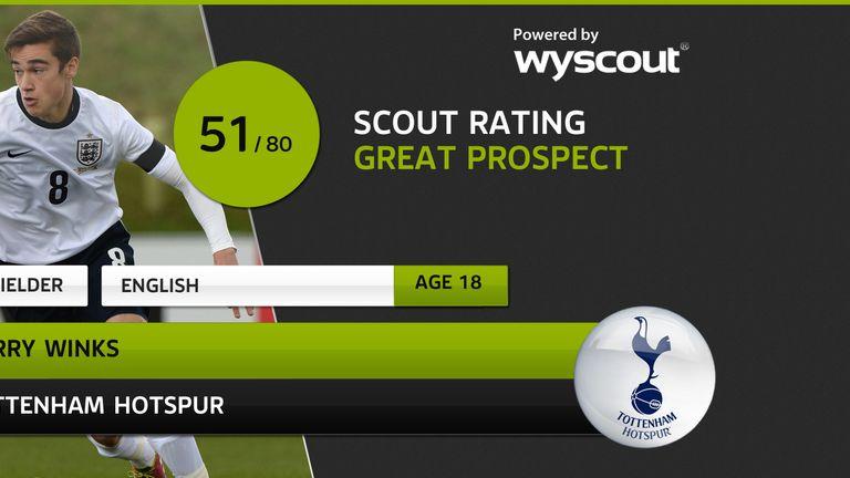 Harry Winks Sky Sports Scout Tottenham