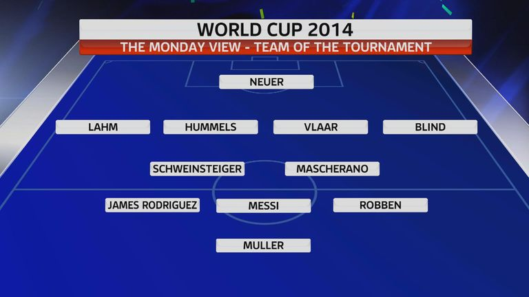 Monday View Team of the Tournament