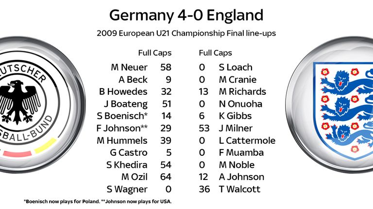 All but one of Germany's line-up in the 2009 European U21 Championship final have gained full international caps.