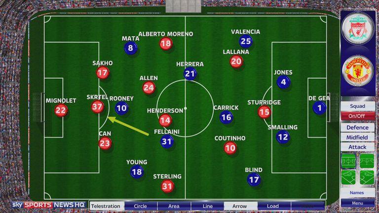 Marouane Fellaini's 'deep-lying target man' role for Manchester United
