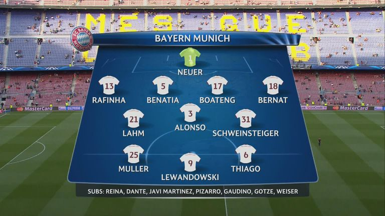 How Bayern were expected to line up against Barcelona