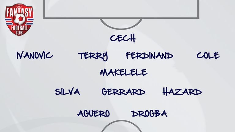 Frank Lampard Picks One2eleven On The Fantasy Football Club