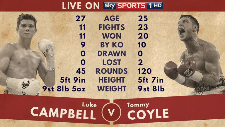 Campbell v Coyle - Tale of the Tape