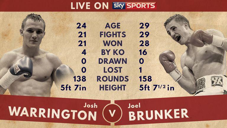 Tale of the tape: Josh Warrington v Joel Brunker