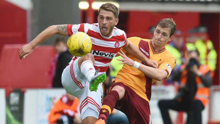 Motherwell have lost six games this season, including last weekend's derby with Hamilton