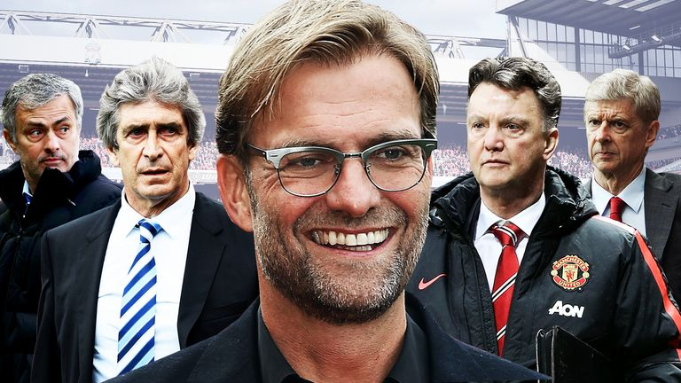 Jurgen Klopp has history with the managers of the Premier League's top clubs