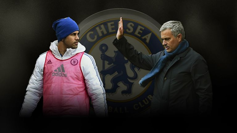 Mourinho's relationship with his players appears strained in the face of results