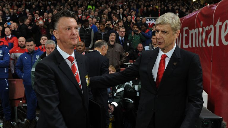 Louis van Gaal's Manchester United and Arsene Wenger's Arsenal use Wyscout to help player recruitment and scouting