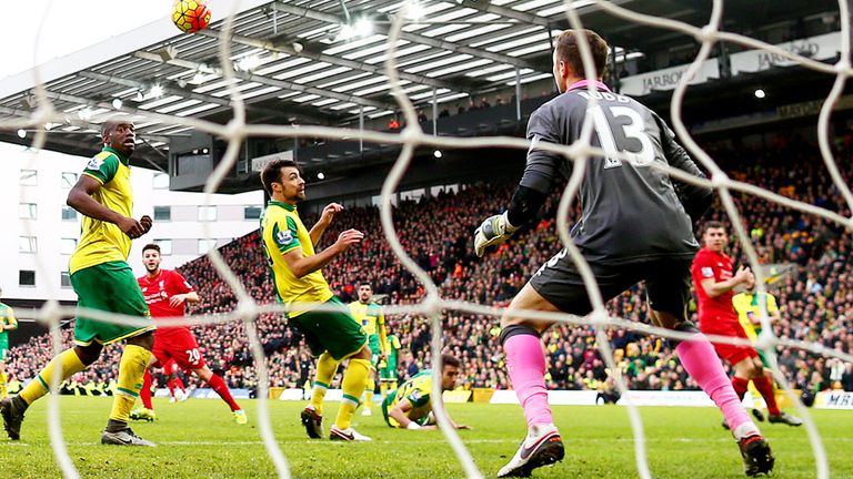Norwich have conceded the most late goals this season
