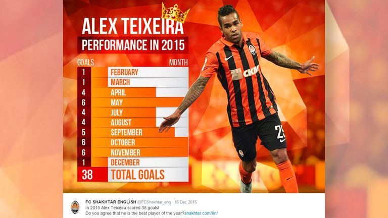 It's been a year to remember for Teixeira (Pic: @FCShakhtar_eng)
