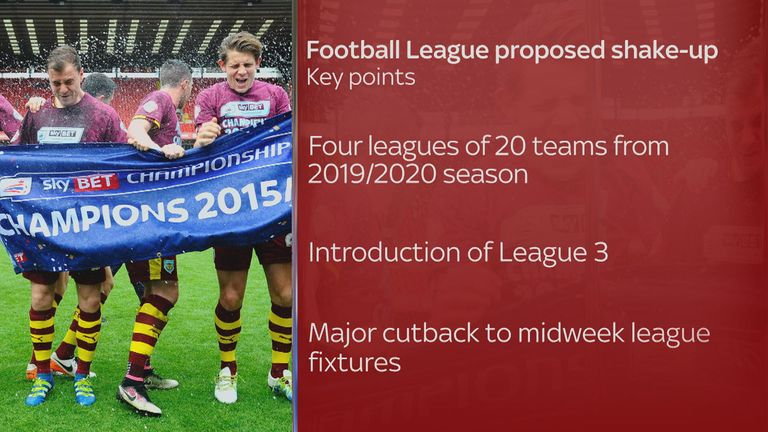 Key points from Football League proposals for a major revamp