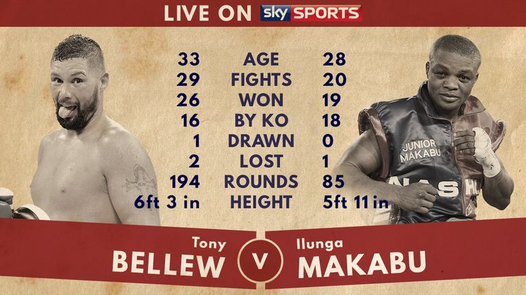 Tale of the Tape as Bellew faces Makabu