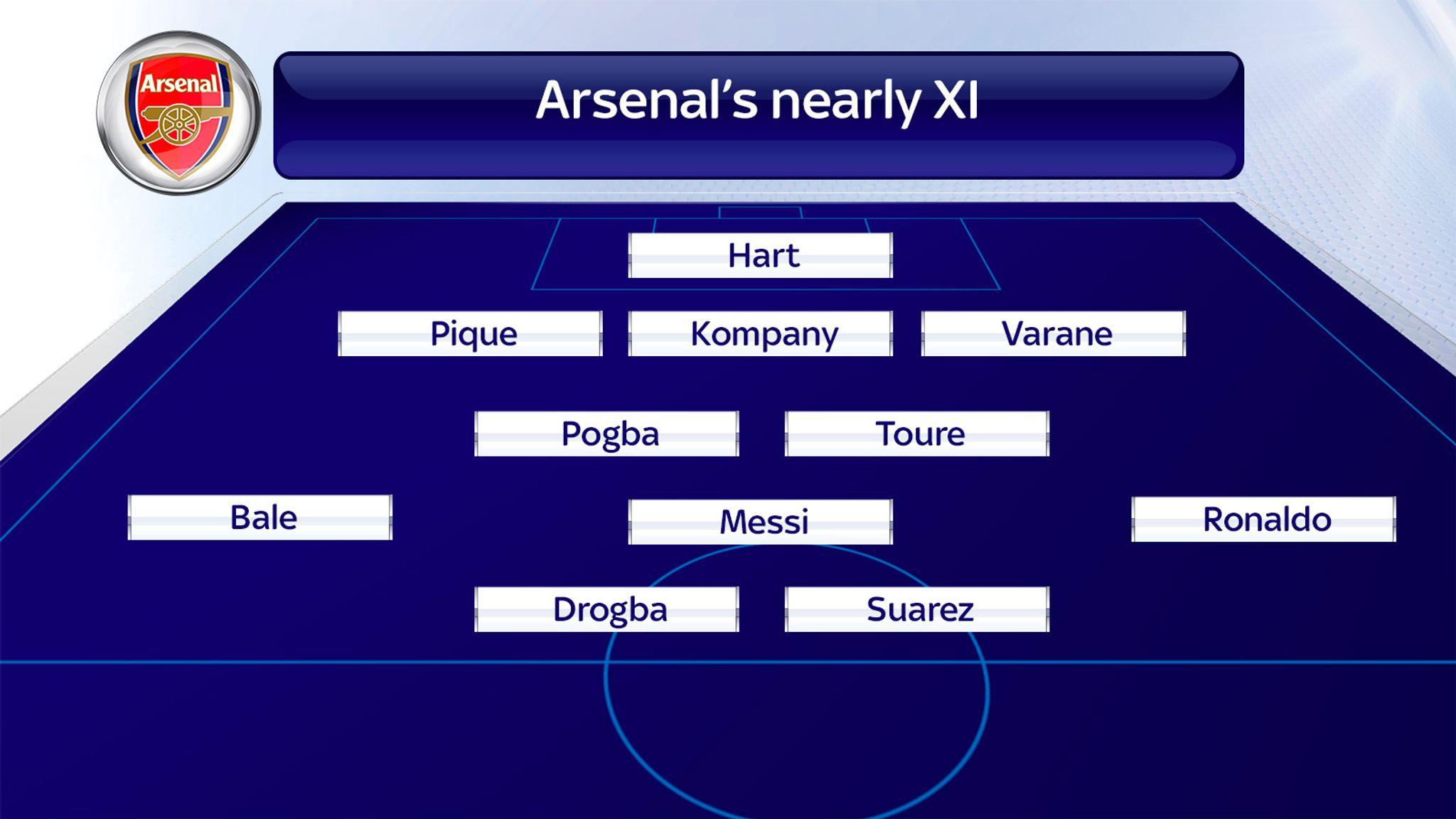 Bayangkan Dahsyatnya Arsenal Andai Dulu Arsene Wenger Berhasil Membeli 11 Hebat Ini