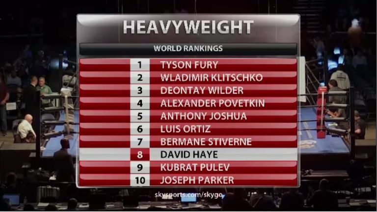 David Haye reacted to these heavyweight rankings
