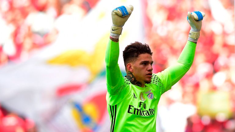 Ederson Moraes Man City Tracking 45m Goalkeeper: World Football's Most Expensive Team By Position