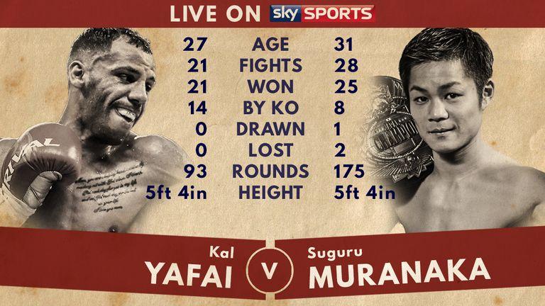 Tale of the Tape - Kal Yafai v Suguru Muranaka