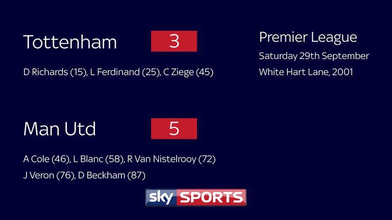 Tottenham 3-5 Man Utd