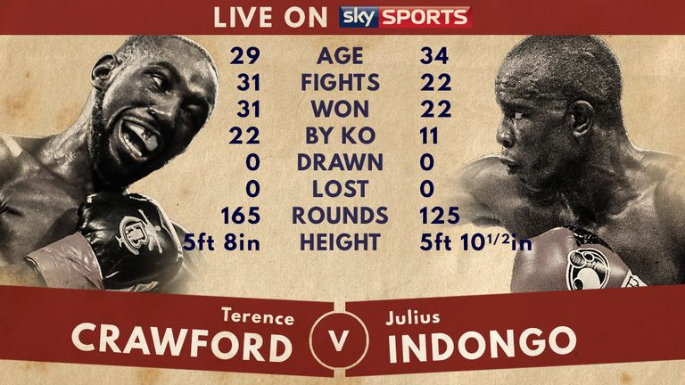 Tale of the Tape: Terence Crawford v Julius Indongo