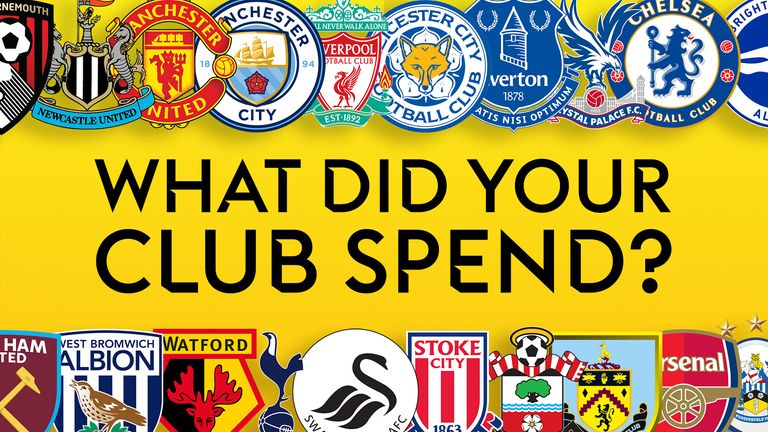 Premier League transfers: How much did your club spend