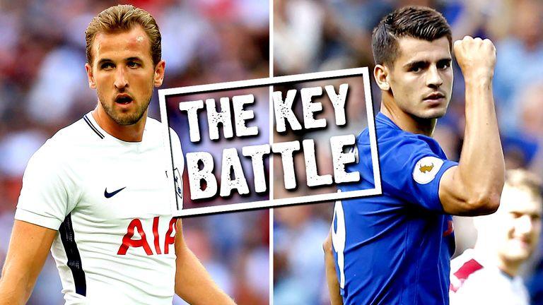 Harry Kane and Alvaro Morata go head to head at Wembley on Sunday