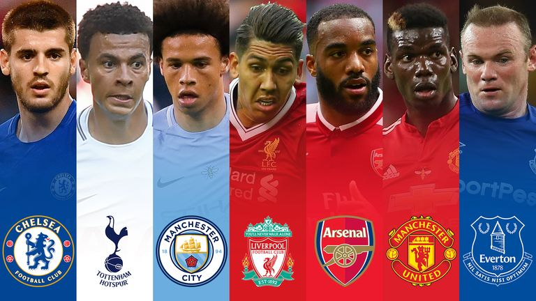 We reveal every Premier League's line-up - as voted by Sky Sports readers