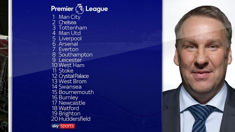 Merson's season predictions for the Premier League