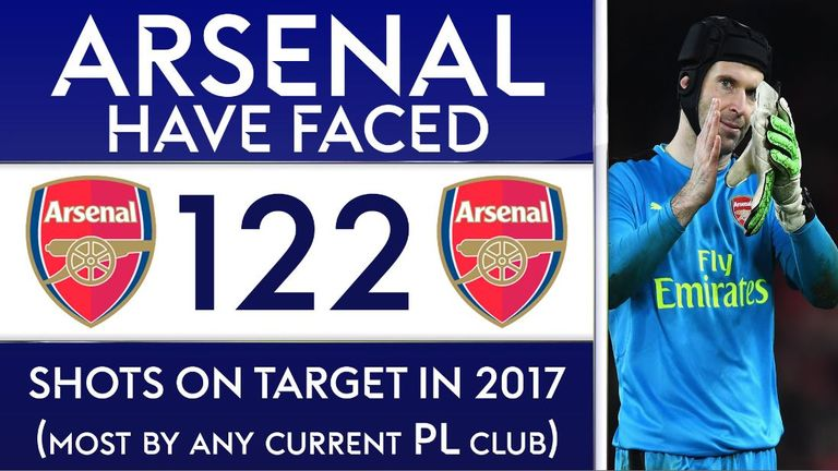 Petr Cech has been a busy man in the Arsenal goal so far in 2017