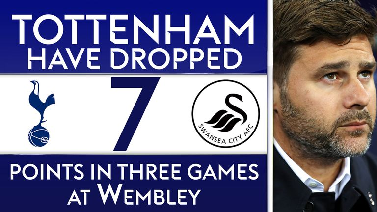 Tottenham have struggled to replicate their White Hart Lane form at Wembley
