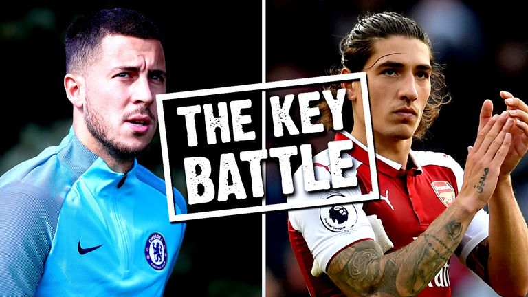 Who will come out on top between Eden Hazard and Hector Bellerin?