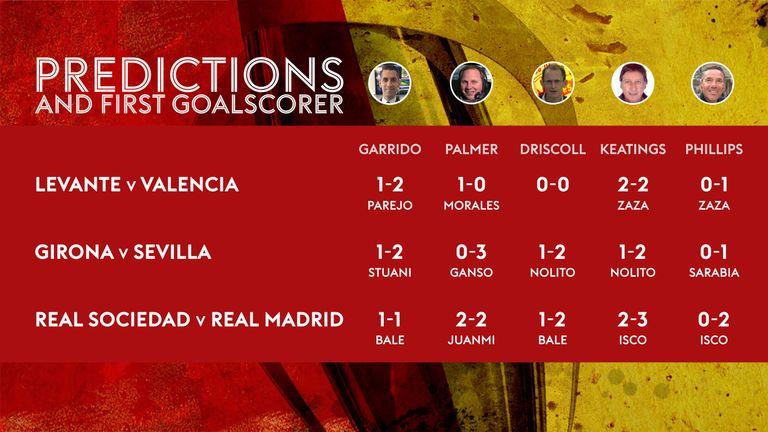 #RevistaPredictor: Matchday 4