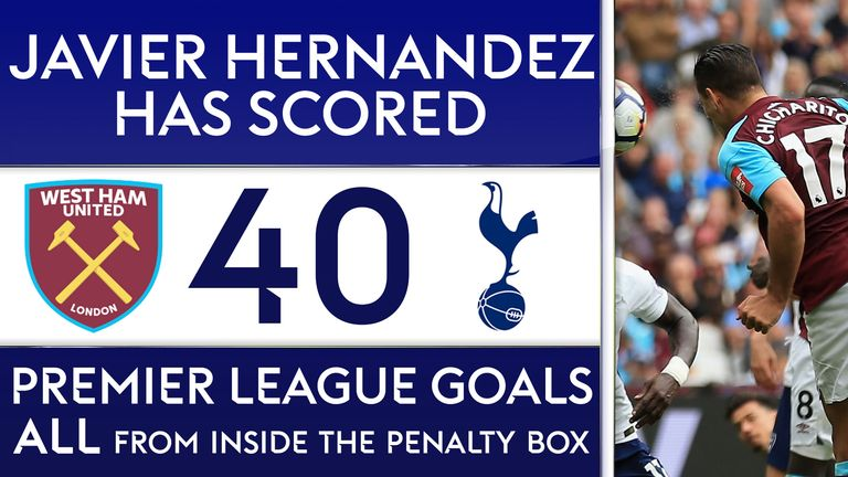 Hernandez's goal against Tottenham took his tally of Premier League goals inside the box to 40