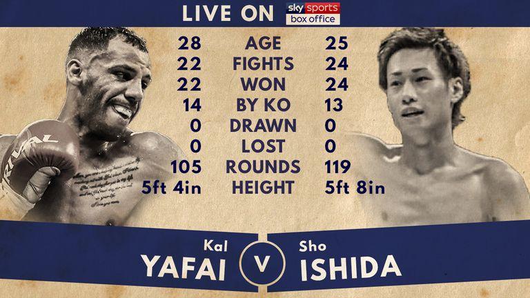 Tale of the Tape - Kal Yafai v Sho Ishida