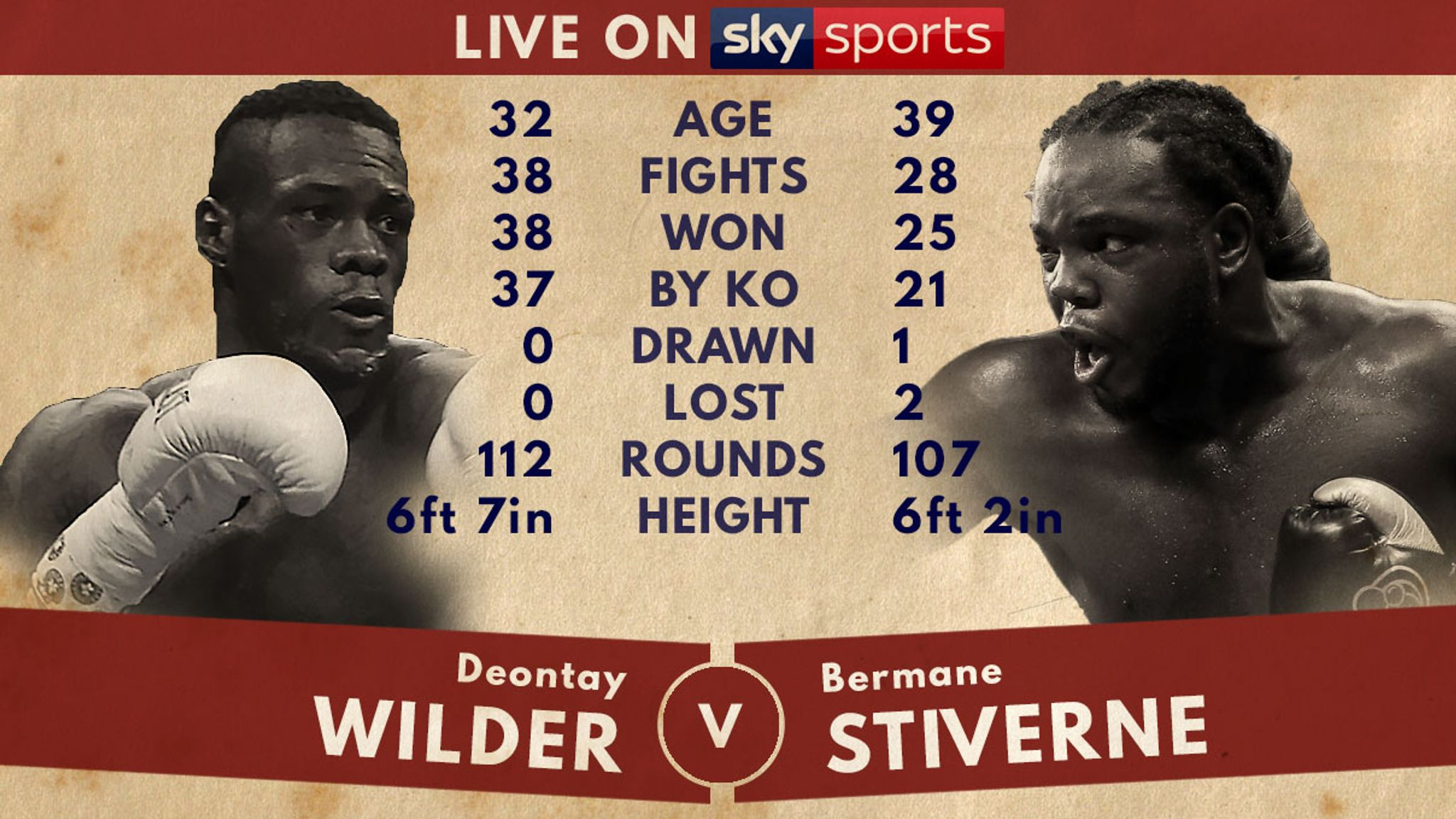 Wilder vs stiverne betting lines best binary options sites