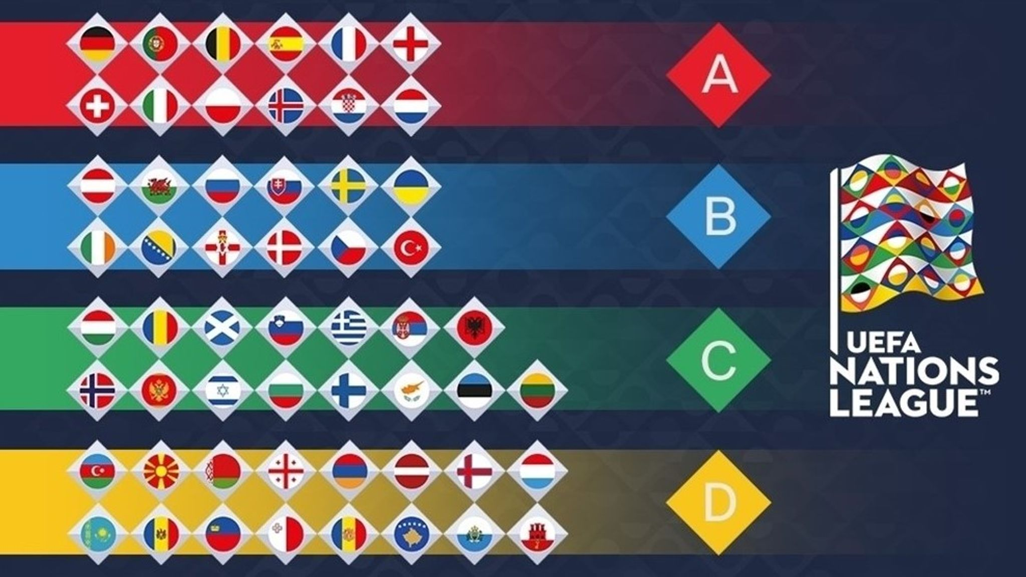 Calendario Uefa Nations League.Uefa Nations League England And World Cup Winners France Kick Off